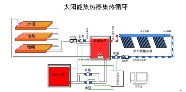 供暖公司组织结构图